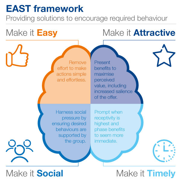 Behavioural-Science-Webpage-Graphic