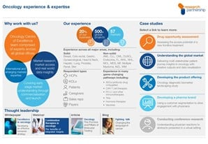 Oncology infogrpahic small resource image
