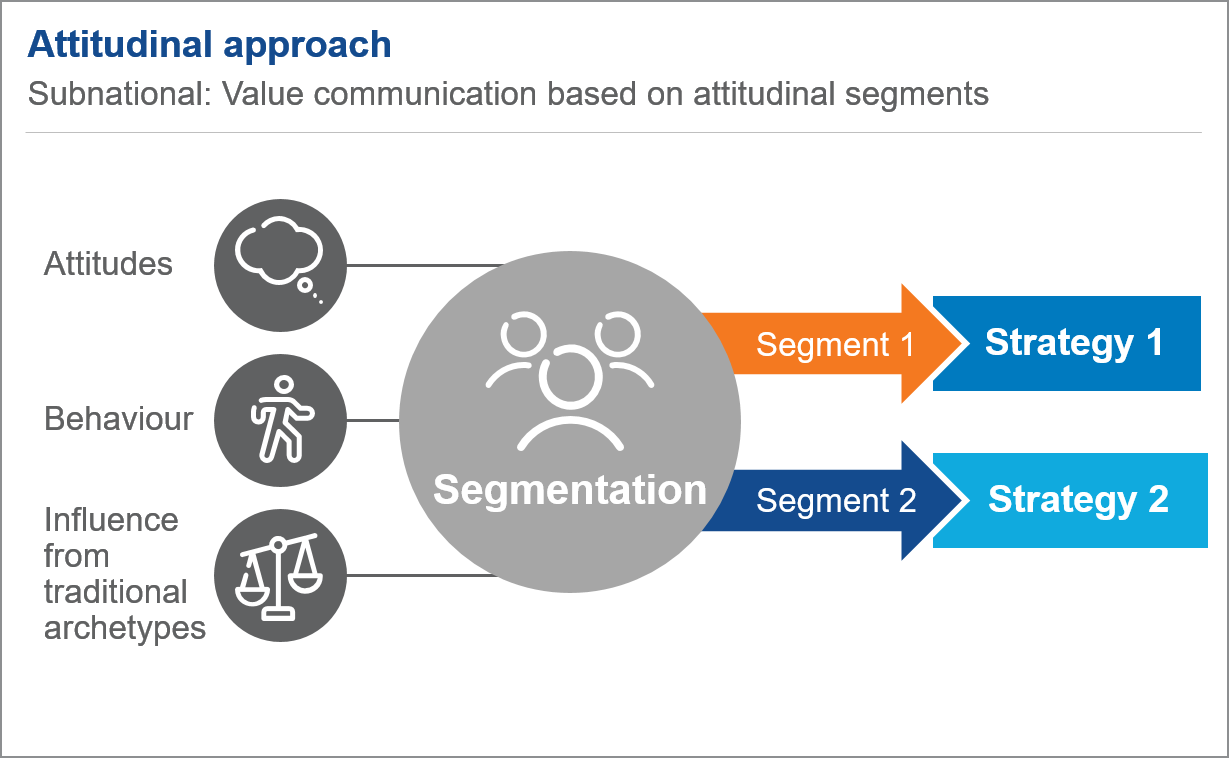 Payer engagement article 2