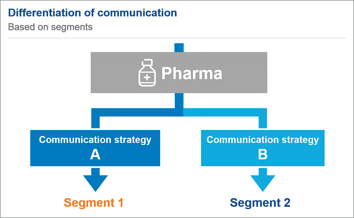 Payer engagement article 4