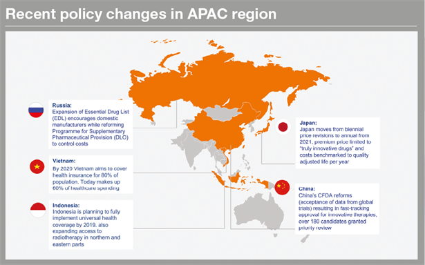 recent-policy-changes-in-apac-region-2-_615x384