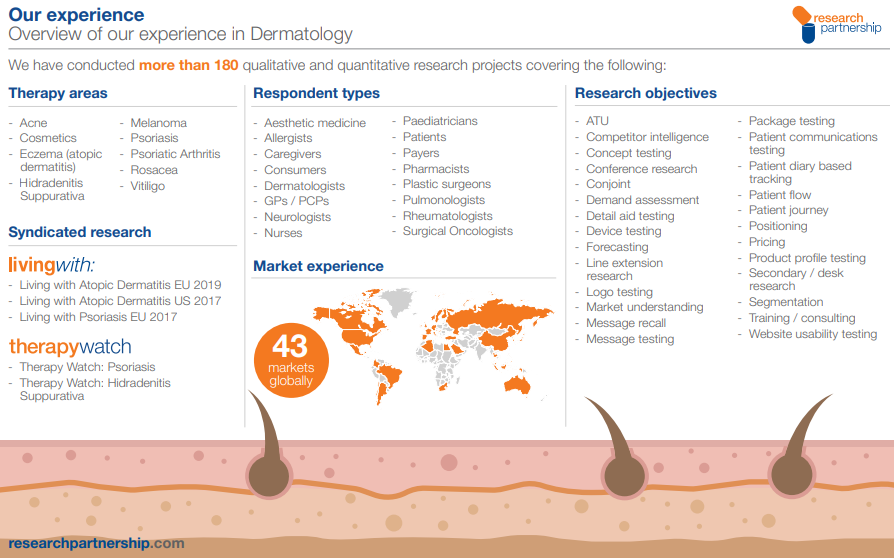Dermatology experience and expertise