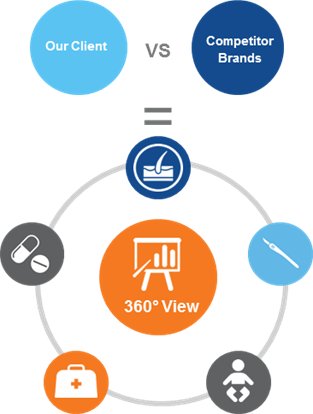 gamification and advanced analytics gave big pharma the insights to optimise their global corporate image Sept 2017 case study